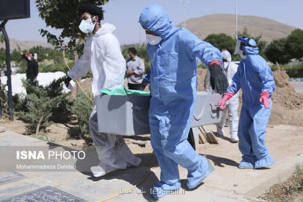 هفته ۷۸ اپیدمی کرونا در ایران؛ افزایش ۱۲ و نیم درصدی مرگ های کرونایی در کشور